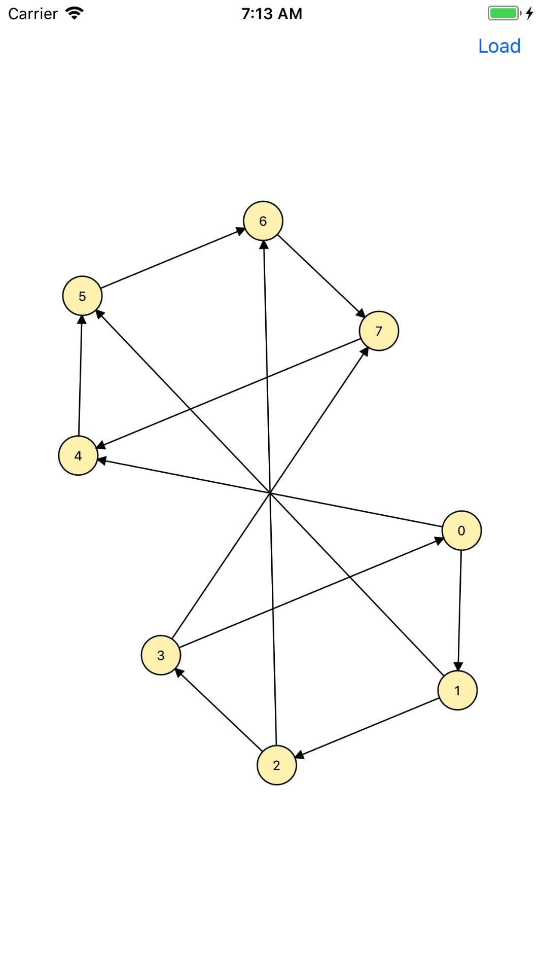 Graph ADT and GraphViz